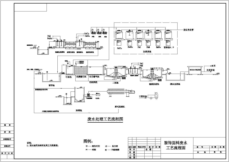 服饰面料废水处理工艺流程图图片1