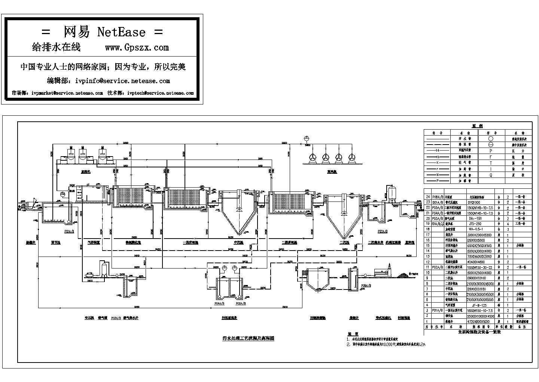 污水处理工艺流程及高程图图片1
