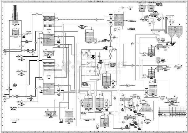 烟气脱硫装置工艺流程图设计-图一