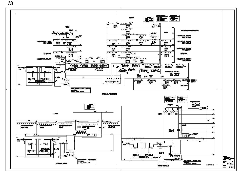 某自动喷水系统、水幕系统、雨淋系统原理图图片1