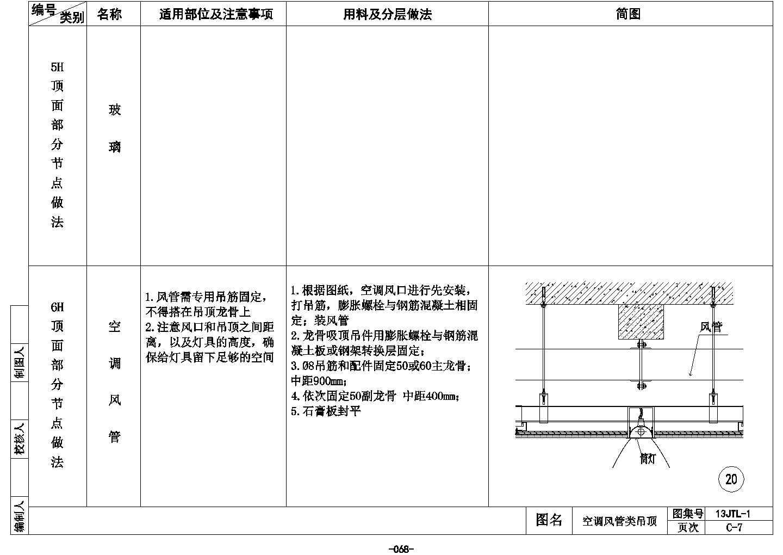 空调风管吊顶设计图图片1