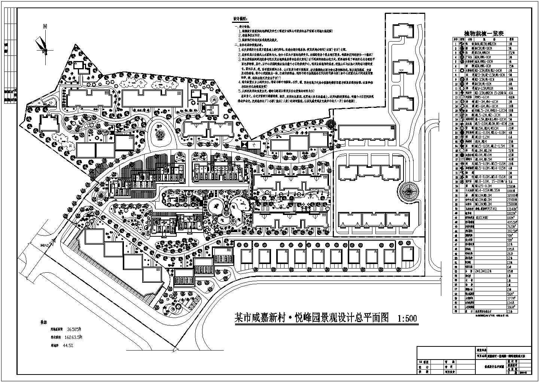 悦峰园景观设计总平面图方案图片1