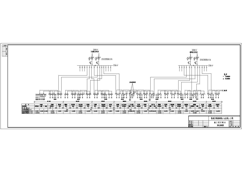 地铁一次线路供电系统图图片1