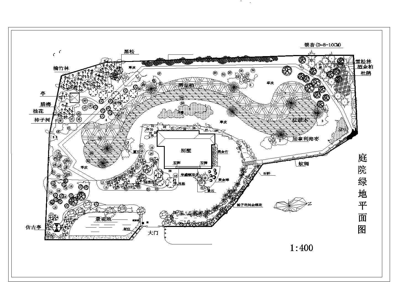 庭院绿化种植CAD平面图图片1