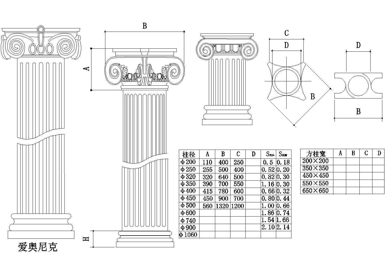 16套欧式柱构造详图――建筑cad构造详图图片1
