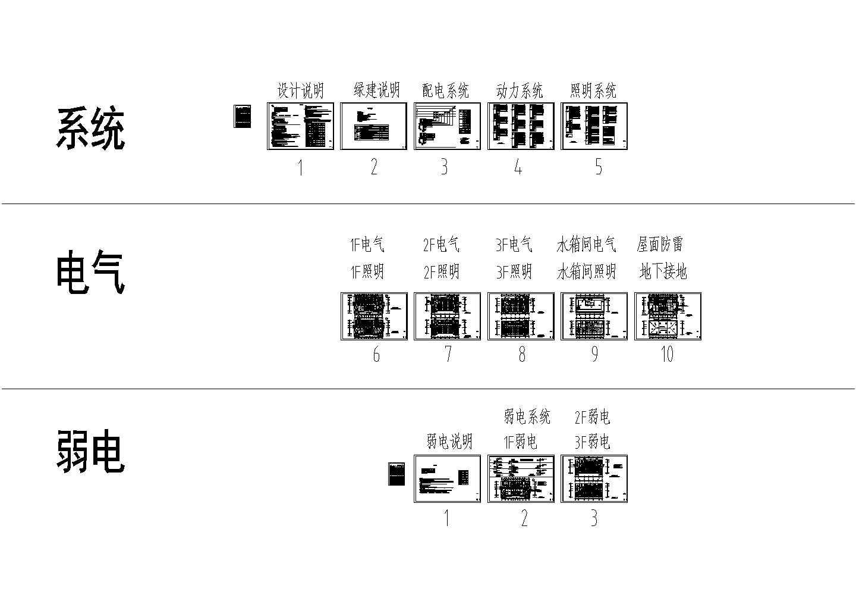 某三层框架结构中学食堂电气设计施工图纸(总建筑面积2009平方米)图片1