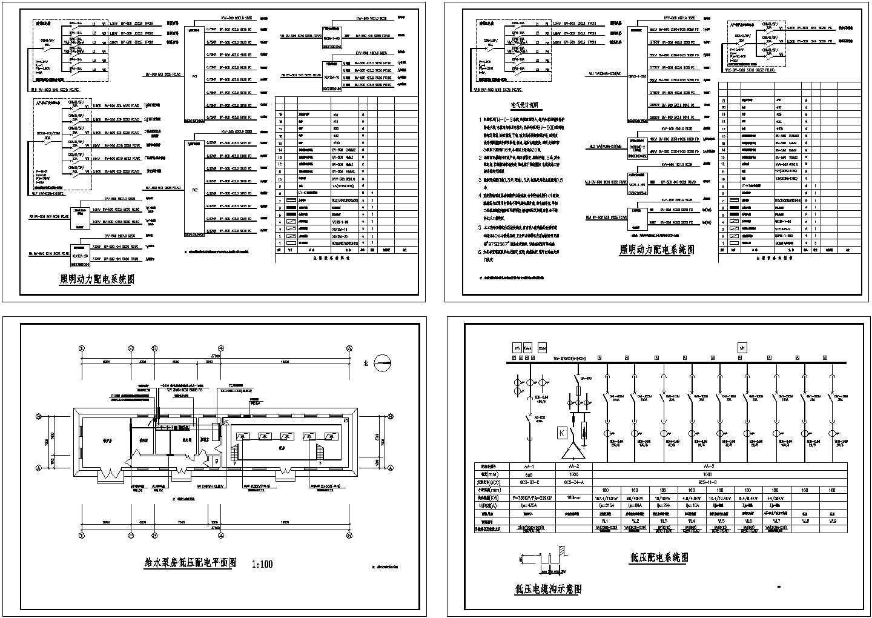 给水泵房低压配电系统图图片1