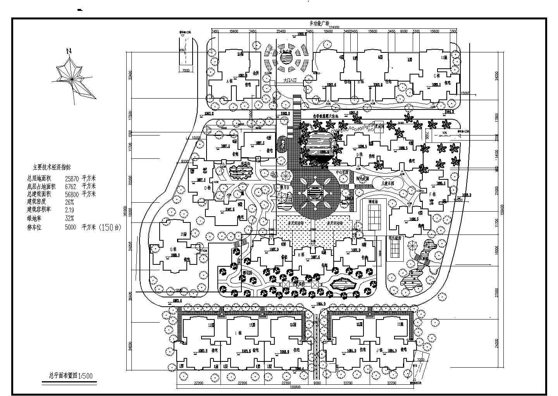 总用地25870平米住宅小区规划总平面布置图图片1