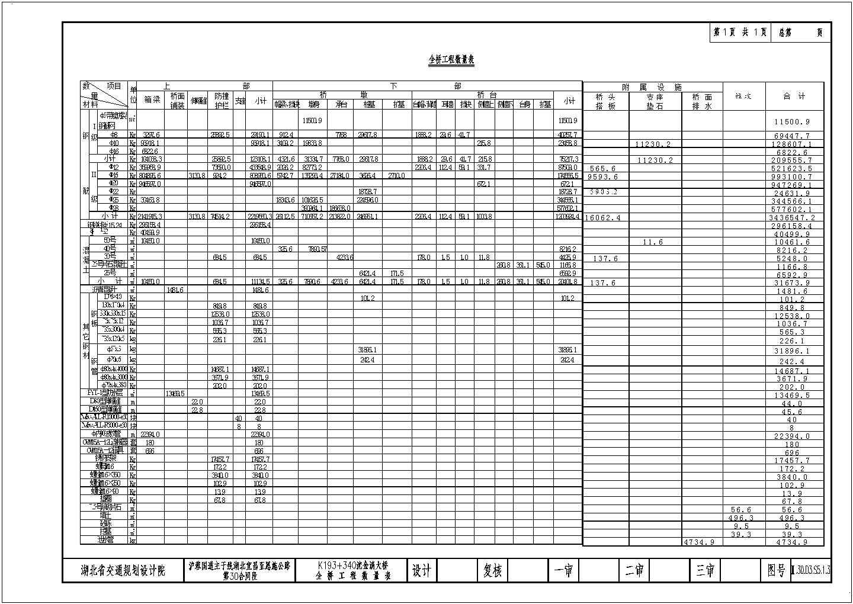 沈金淌大桥全套施工图纸图片1