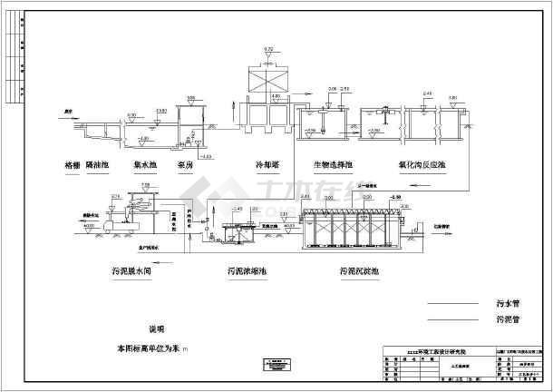 糖厂1万吨_日废水工艺流程图-图一