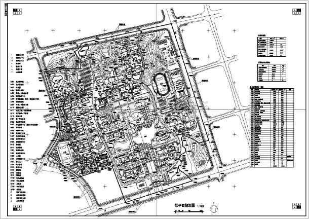 大学校区规划设计-图一