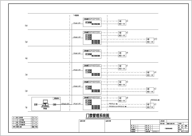 某地17层医院智能化控制系统工程图纸图片2