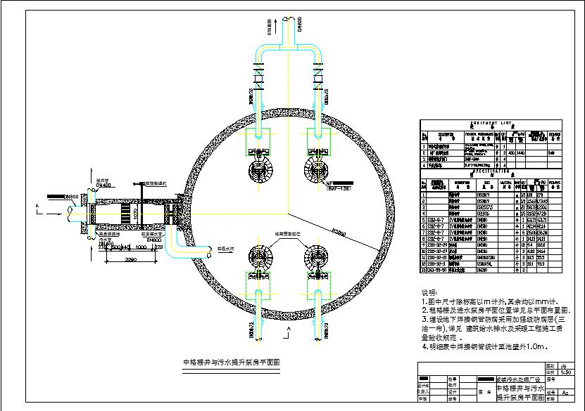 某地区中格栅井与污水提升泵房平面图图片1