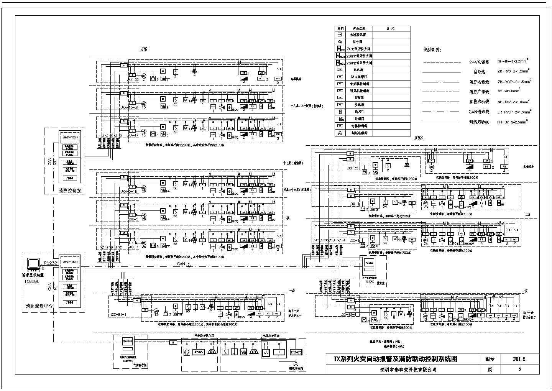 火灾自动报警及消防联动控制系统DWG版系统平面图图片2