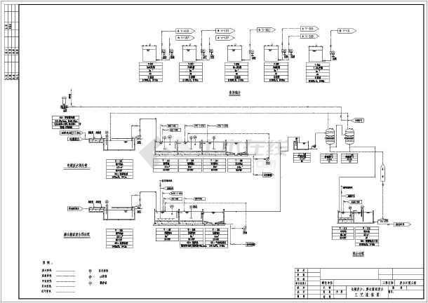 线路板工业废水处理流程图和平面图-图1
