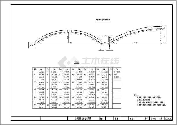 15.5+25+15.5空腹式钢筋混凝土连孔板拱桥施工图-图3