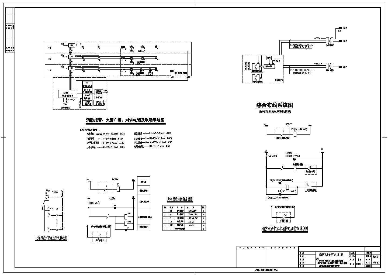 大型经济开发区标准厂房电气图纸(含说明)图片1
