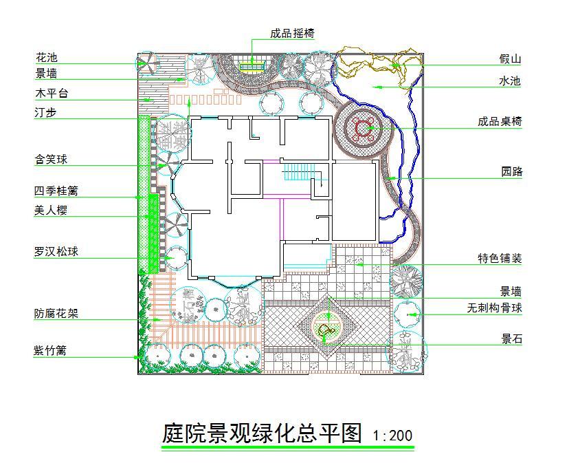 某地小型精品别墅园林景观设计方案图图片1