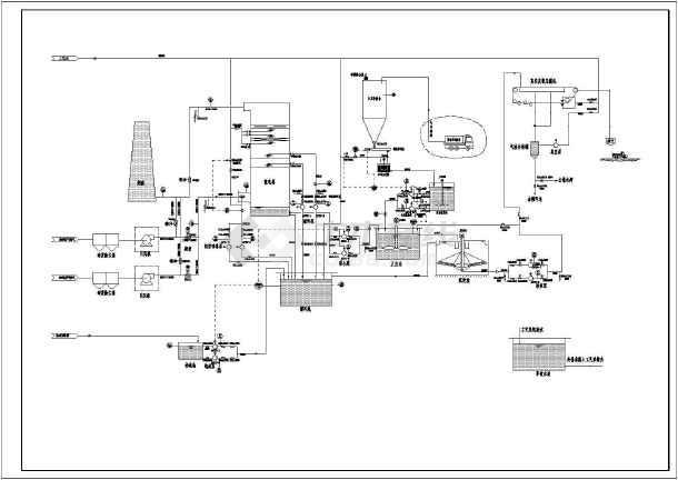 某地区脱硫除尘详细废气处理环保图纸-图1