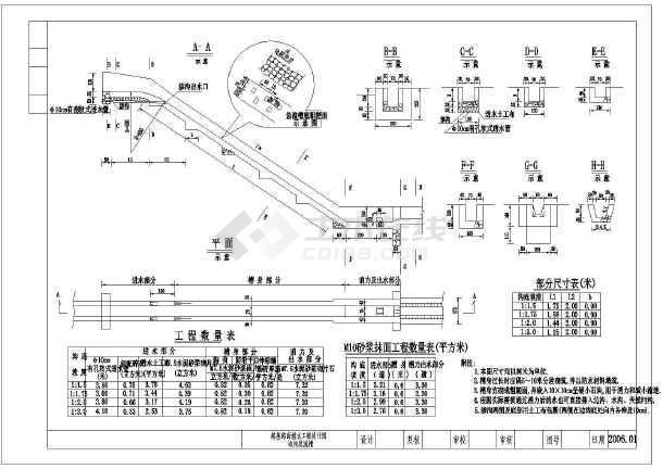超全的路基路面(市政,公路)排水设计通用图-图1