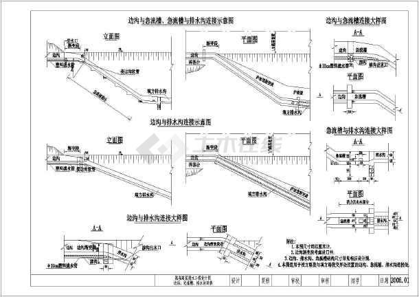 超全的路基路面(市政,公路)排水设计通用图-图3