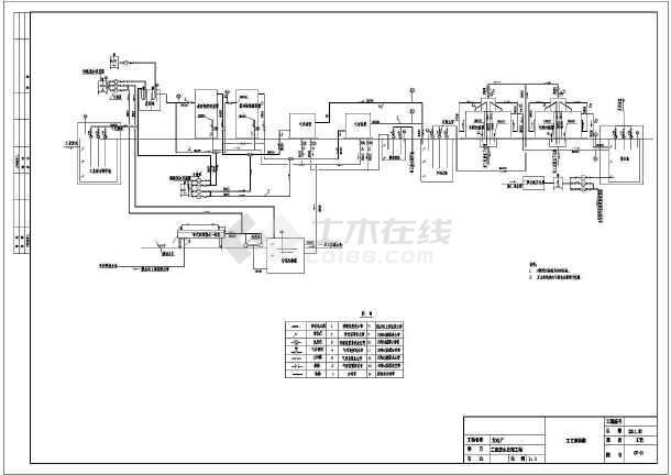 某发电厂工业废水处理工艺流程图平面图系统图-图一