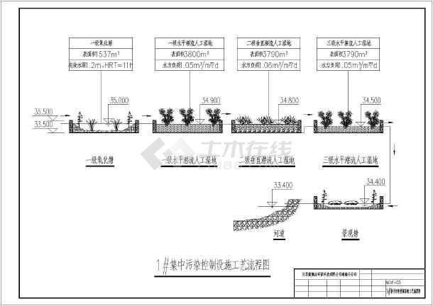 滨水工程湿地环保设计图-图一