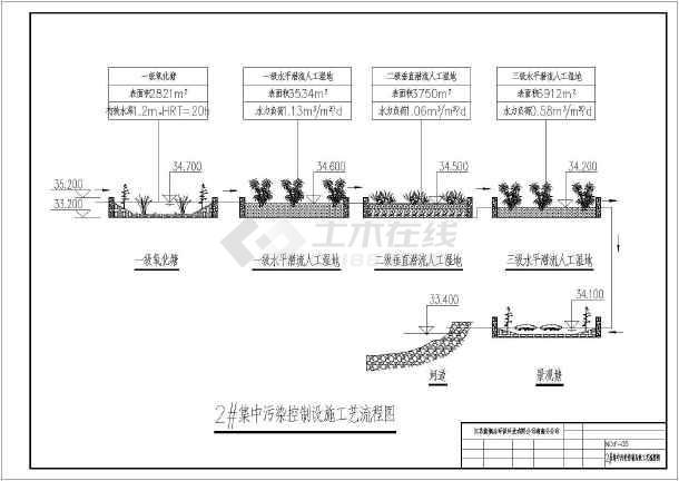 滨水工程湿地环保设计图-图3