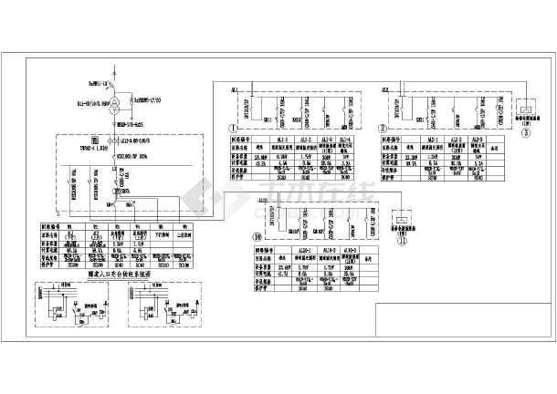 某铁路隧道照明及通信直放站供配电设计-图3