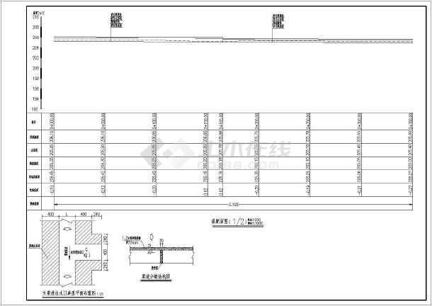某农田水利辅助工程渠道防渗设计图纸-图1