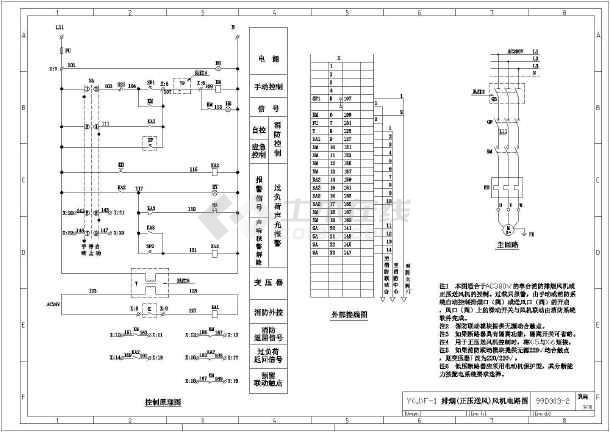 常用电机控制电路图汇总