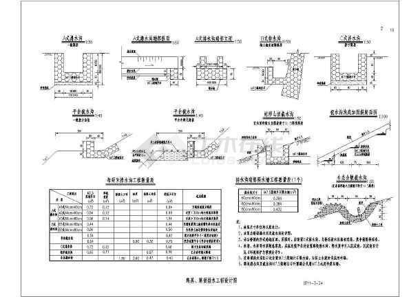 某路基、路面排水工程设计图-图1