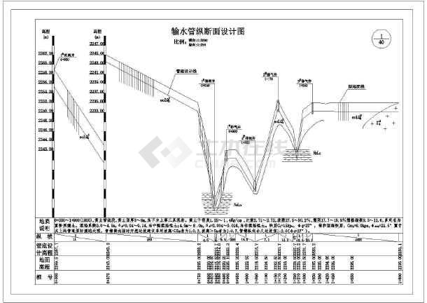 某供水水厂技施水利工程引调设计图-图一