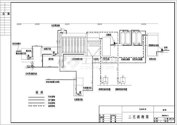 点击查看某设计院某学校800方每天中水回用系统设计图第1张大图