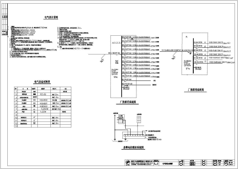 安徽省某一层钢结构厂房电气施工图图片3