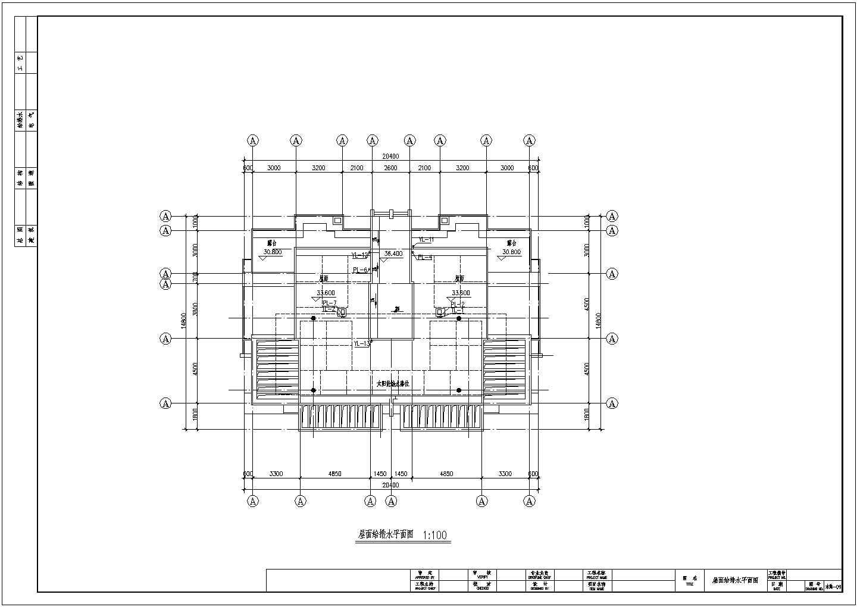 {process template fail}图片2