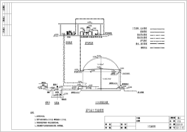 某沼气站给排水管道布置设计施工图图片2
