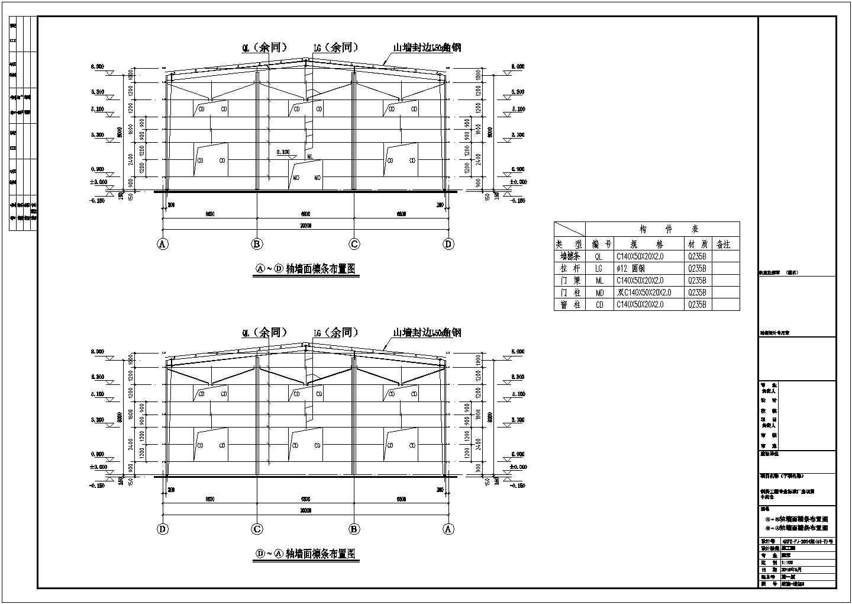某地上1层医疗制药厂中药仓门式钢结构施工图(含总设计说明)图片3