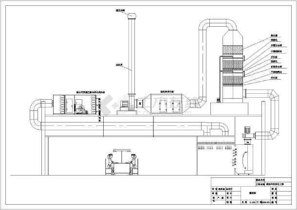 喷油车间送风空气处理,排气环保处理-图1