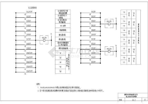 某电厂多种设备电气控制原理图设计-图二