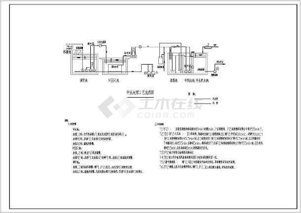 膜处理中水处理系统、机房给排水施工图-图一