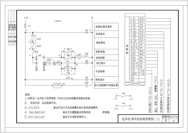 中南地区通用建筑标准设计常用电气控制原理图图片1