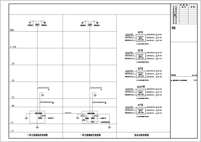 【北京】某18层高层住宅楼电气弱电智能化施工图纸,共114张(含入侵报警系统、视频监控系统等)图片3