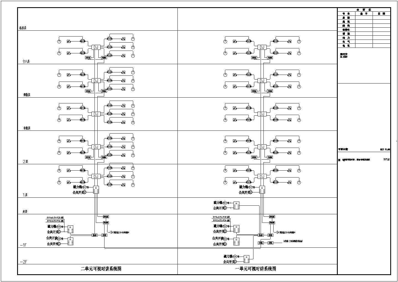 【北京】某18层高层住宅楼电气弱电智能化施工图纸,共114张(含入侵报警系统、视频监控系统等)图片1