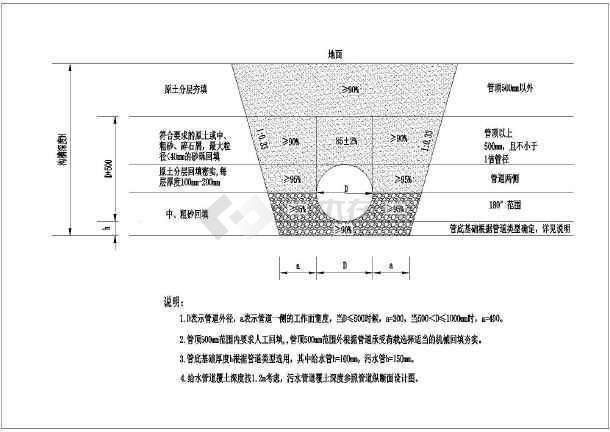 某县区市政给排水设计施工图纸-图1