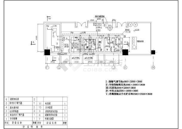 点击查看某建筑楼杂用水接触氧化法处理中水回用第2张大图