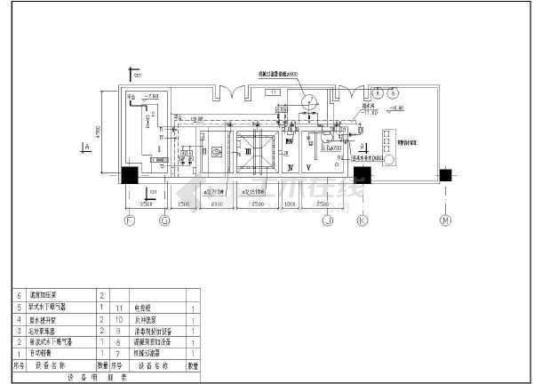 某建筑楼杂用水接触氧化法处理中水回用-图2