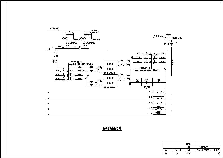 【南通】某地办公大楼空调水系统图图片1