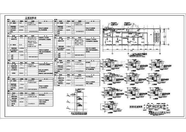 点击查看某学校地上二层采暖餐厅图纸第2张大图
