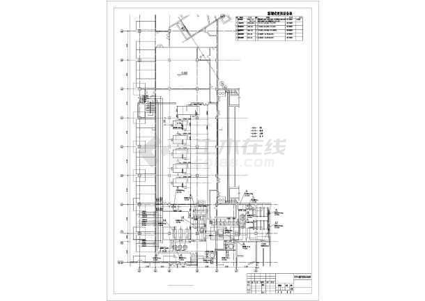 企业燃气锅炉房设备工艺设计方案图纸图片